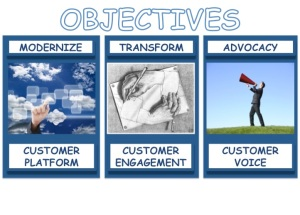 3 Collaboration Marketing Objectives